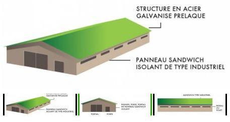 """Photo du Construction bâtiments Gamme """"Volailles label 2 pentes"""""""
