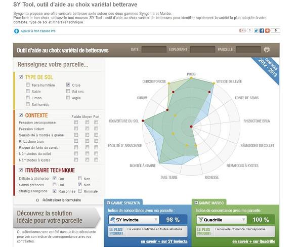 Photo du Services et logiciels de surveillance des cultures SY Tool
